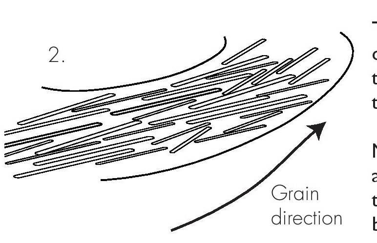 Book-Binding-Diagram-Grain-Direction_08