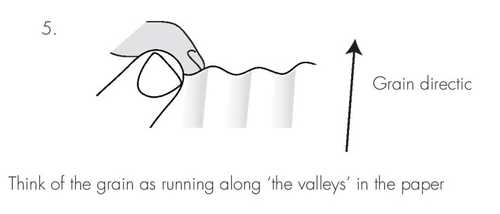 Book-Binding-Diagram-Grain-Direction_13