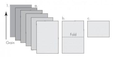 Single-Section-Binding-Diagram_03