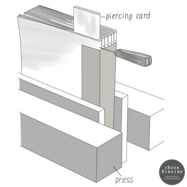 2017.04.20 - Figura 210 – Utilização de furador para furar os cadernos recorrendo a um cartão