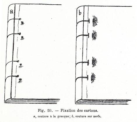 2019.03.07 - Manuel pratique de l'ouvrier relieur, deuxième partie (Charles Chanat, 1921) 05
