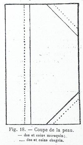 2019.03.07 - Manuel pratique de l'ouvrier relieur, deuxième partie (Charles Chanat, 1921) 07