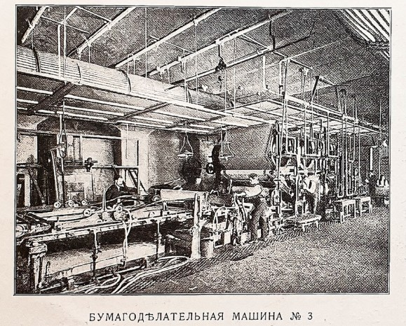 2019.11.01 - Russian Papermaking Industry 1901 - 03 Papermaking Machine No.3