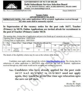 Delhi primary teacher recruitment 2018 : apply online DSSSB 4366 posts in MCD
