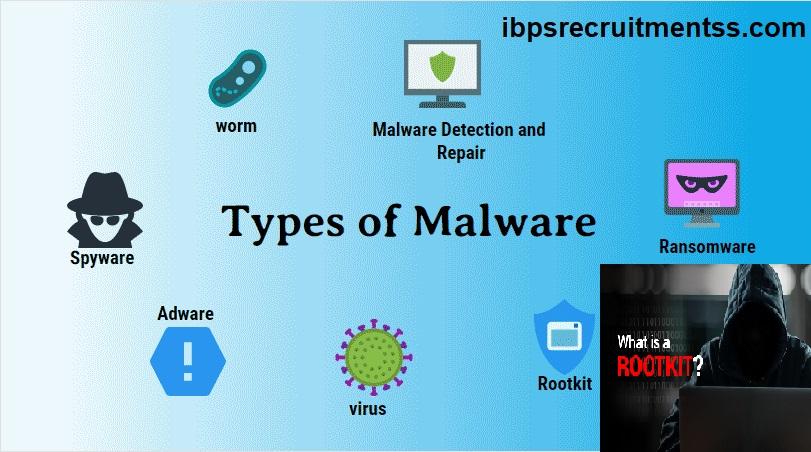 TYPES OF VIRUS MALWARE
