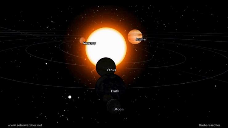 Order of planets changes in rare planetary alignment