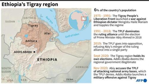 Ethiopia's Tigray region and its importance in national politics
