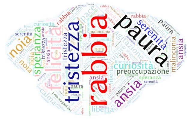 Word cloud - emozioni in quarantena