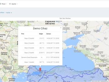 Endüstriyel Bulut IOT Platform