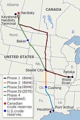 Keystone Pipeline Route