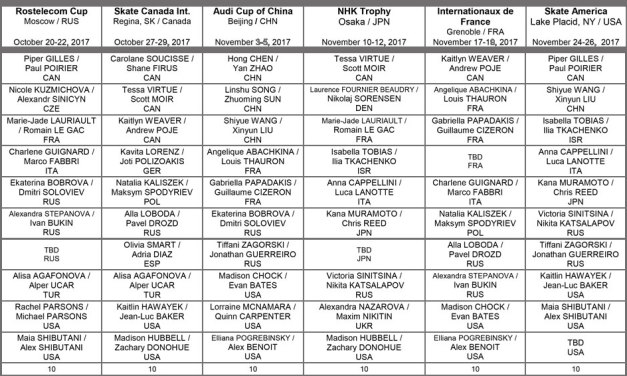 From the ISU:  2017 Grand Prix rosters released