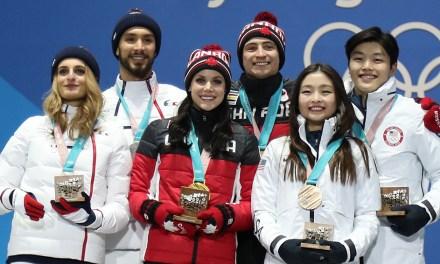 2018 Olympics: Free Dance Recap