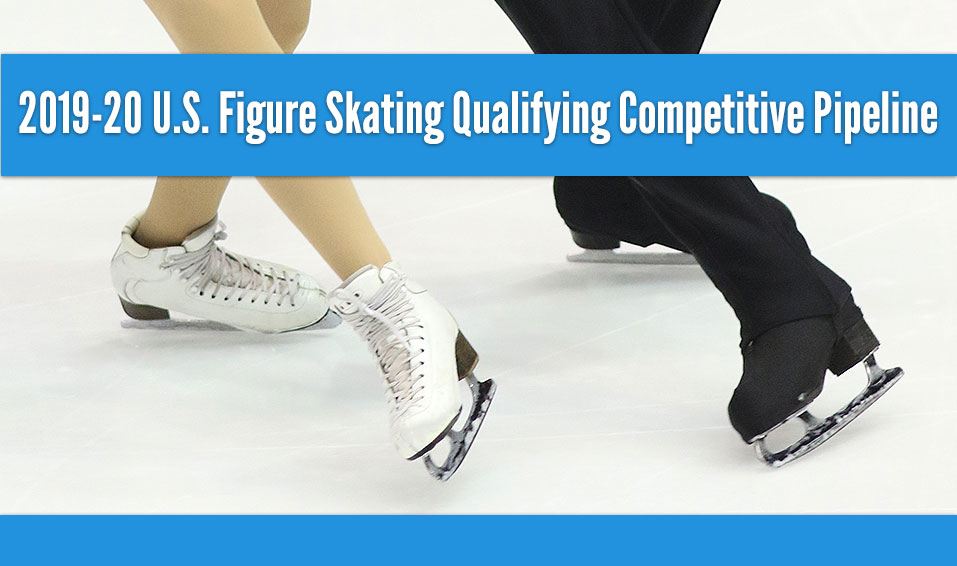 U.S. National Qualifying Series & Qualifying Competitive Pipeline for 2019-20 Season