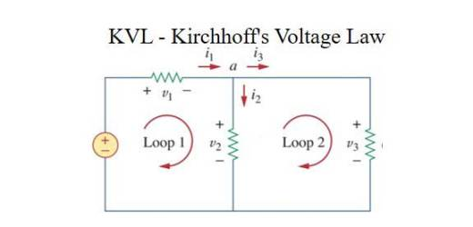 Kirchhoff's Voltage Law | Kirchhoff's Loop Rule | Divider Circuits