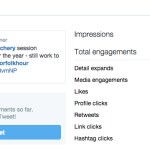 Have you discovered Twitter Analytics yet?