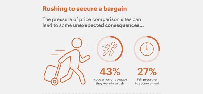 secure, bargain