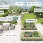 The nation's perfect 'fantasy' garden has been revealed