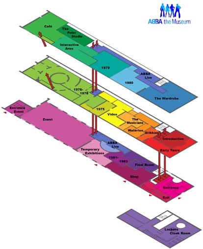 ABBA Museum floorplan