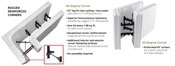 LOGiX ICF 90 Degree Corners
