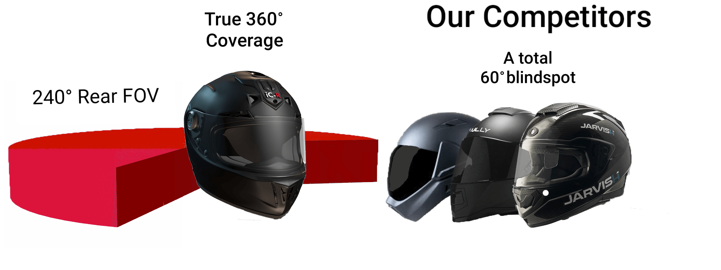 Rider Rear FOV Compared… Don't Be Fooled