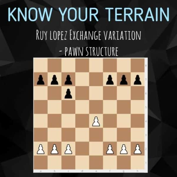 White exchanges on c6 reaching the Ruy Lopez exchange variation pawn structure