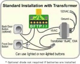 Download free software Install Doorbell Diode