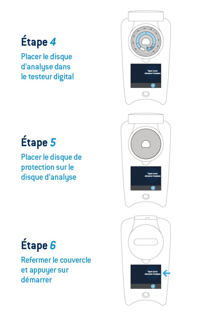 Etape 4 à 6 du mode d'emploi du Spin Touch
