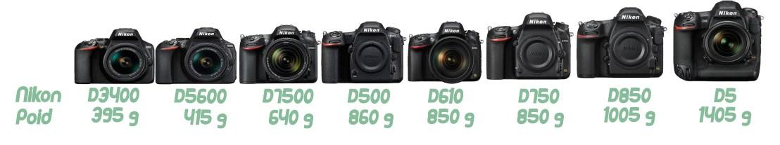 Choisir son premier reflex gamme nikon icietlabas blogvoyage