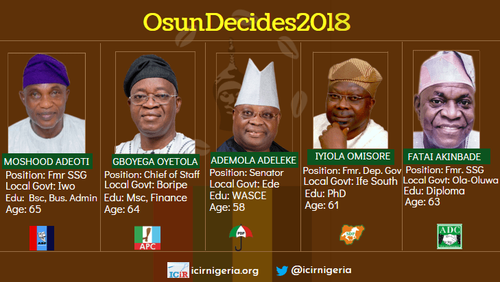 Osun Decides 2018: Candidates who want to replace Aregbesola
