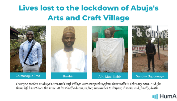 Abuja Arts Craft Village