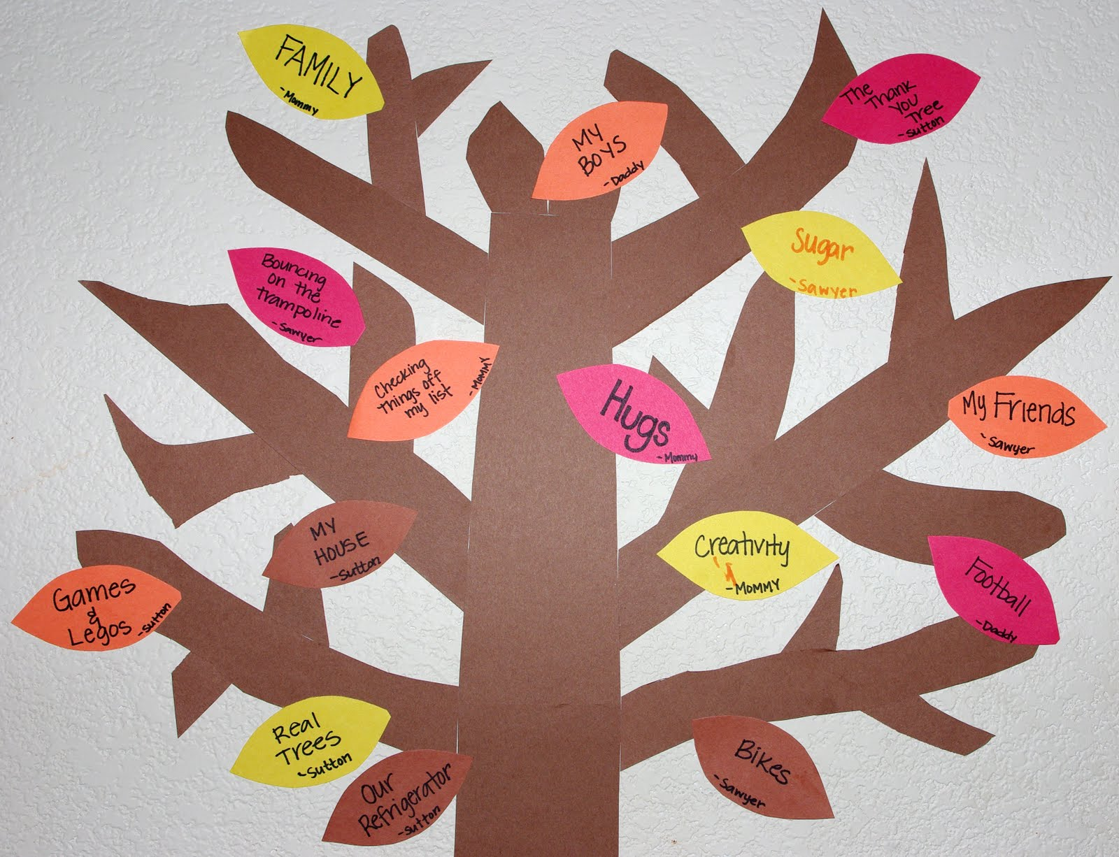 Image result for thankful tree