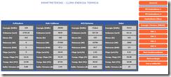 Smartmetering Energia termica