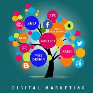 What encompasses Digital marketing
