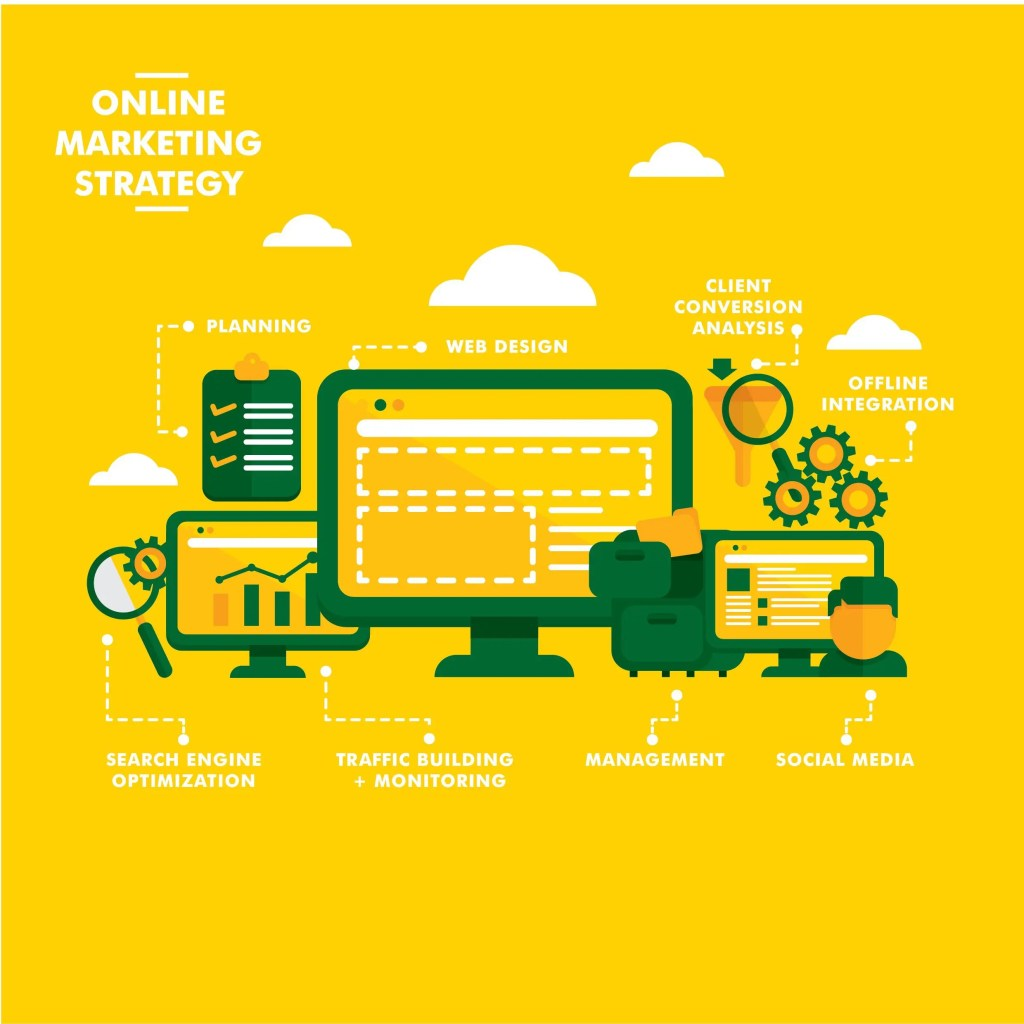 onlinemwarketingstrategy