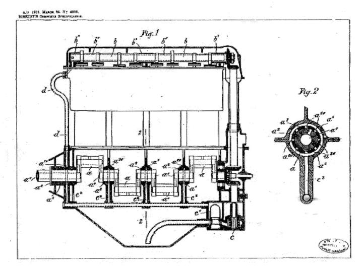 Hispano-Suiza: Patente de Birkigt para un motor V8