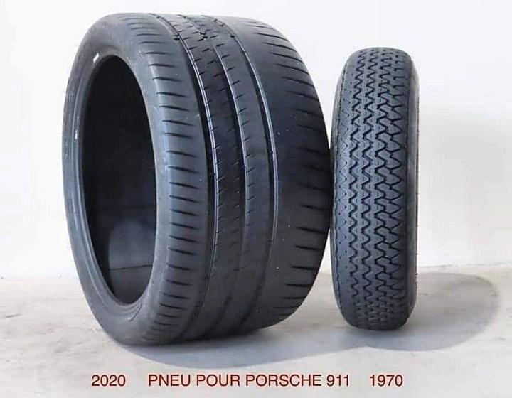 Las ruedas a través del tiempo