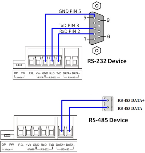 rs232 to rj45 wiring diagram with Rs 485 2wire Wiring Diagram on 121284109494 in addition Rs485 Rj45 Wiring Diagram likewise Rs485 To Rj45 Wiring Diagram further Rs 232 To Usb Adapter Wiring Diagram further Cat5 Rj11 Wiring Diagram.