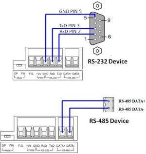 Modbus Rs485 Wiring Diagram  Somurich