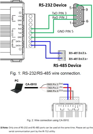 IR712A | Universal IR Infrared Learning Remote Module to