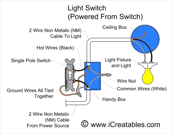 single switch wiring diagram single image wiring wiring diagram for single pole switch to light wiring diagram on single switch wiring diagram