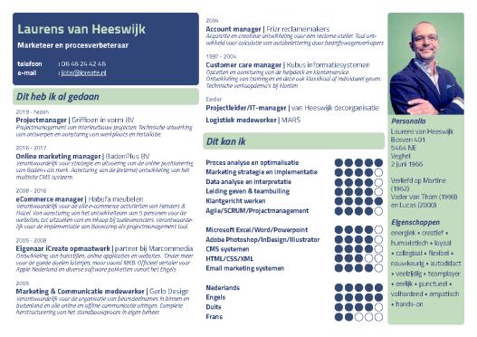 CV van Laurens van Heeswijk