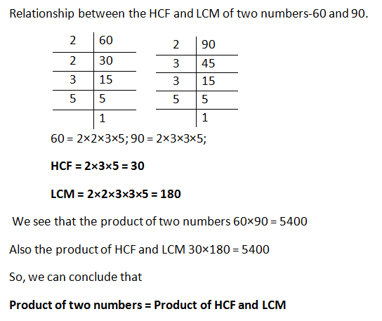 Icsepapers Relationship Between Hcf And Lcm