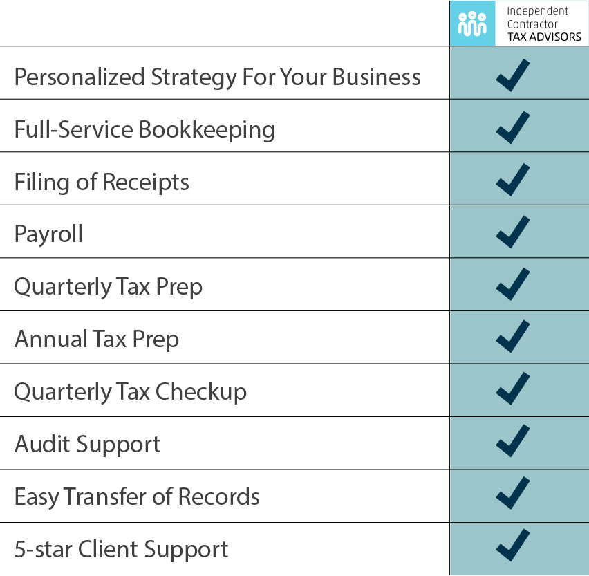 Independent Contractor Tax Advisors