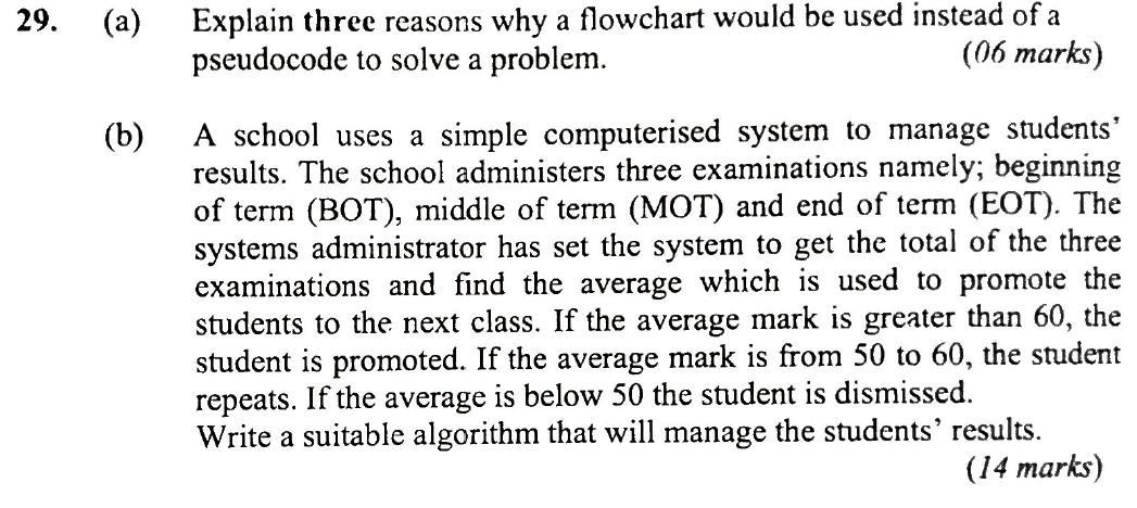 UNEB 2018 Computer Studies Paper 1 Qn.29