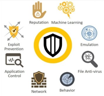 symantec-endpoint-protection-14