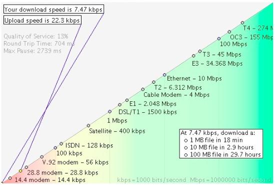 internet-bandwidth-nigeria.jpg