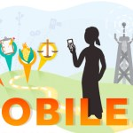 Win $10,000 in USAID Mobiles for Development in Asia Award