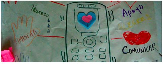 mobile-phone-workshop