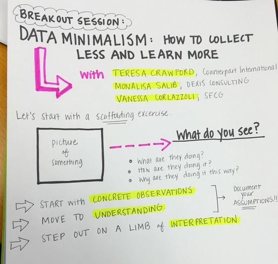 data-minimalism