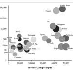 The Unequal Diffusion of Big Data Capacity
